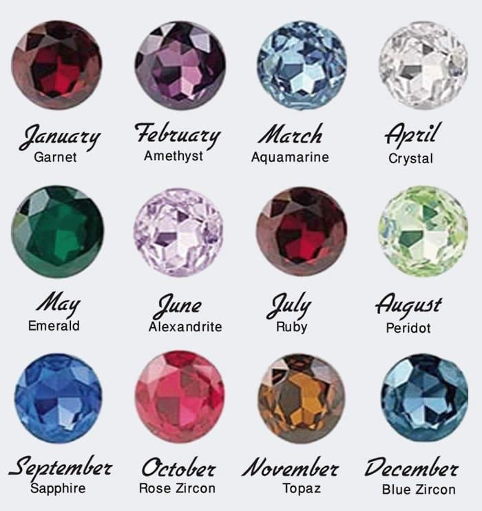 Birthstones Chart